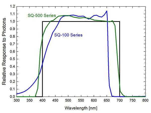 quantum-sensor-spectral-responses.jpg