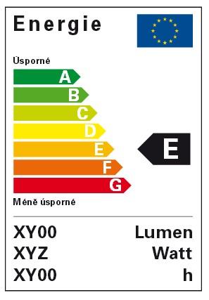 Energetický štítek světelného zdroje